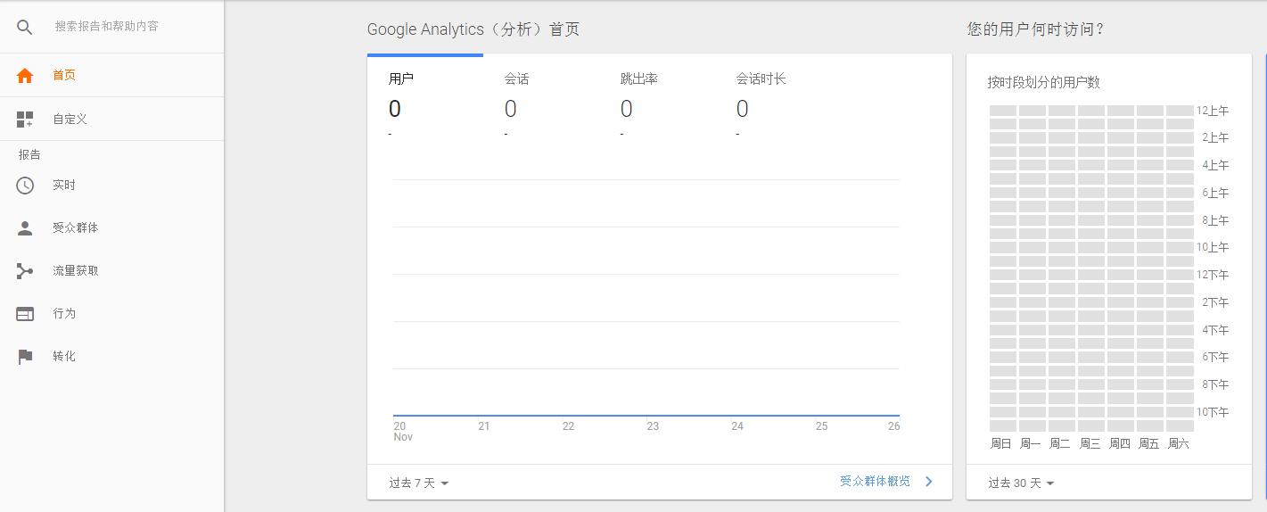 Google Analytics有什么用?教你注册Google Analytics账号